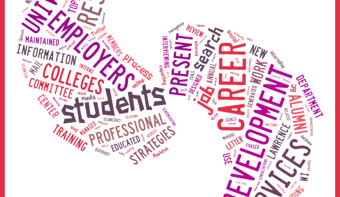 sweetcareers_word_cloud