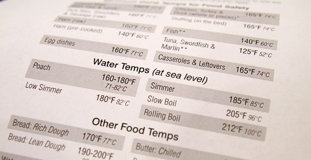 Recommended Food Temperature Table ThermoWorks