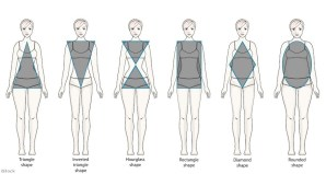 Learn what looks suit your shape most