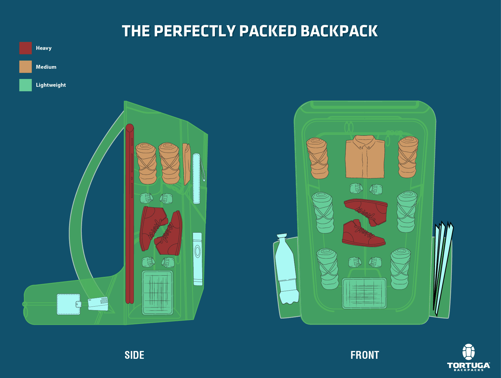How to Pack Shoes in Your Backpack