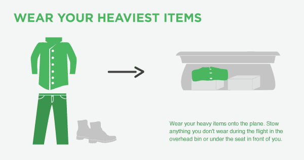 wear-heavy-items