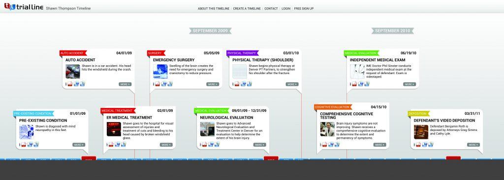 Litigation Timeline Software for Attorneys TrialLine