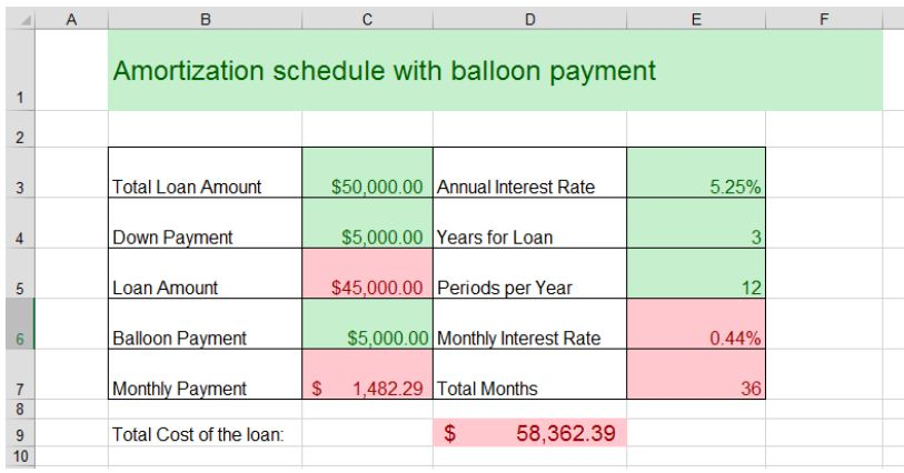Amortization Schedule with Balloon Payment In Excel - monthly amortization schedule calculator