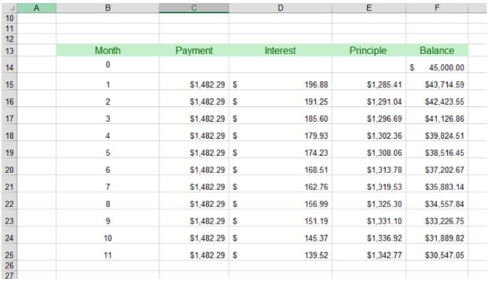 mortgage amortization calculator with balloon payment - Onwe