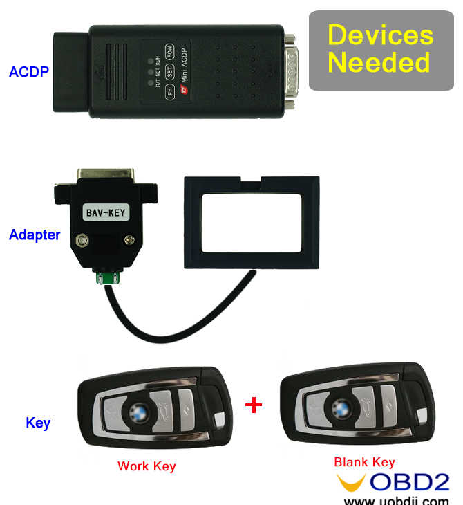 Yanhua Mini ACDP Master Yanhua Mini ACDP Wiring Diagram of CAS3