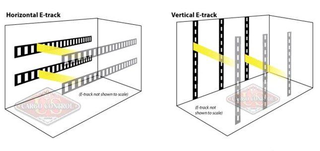 Horizontal E-track vs Vertical E-track