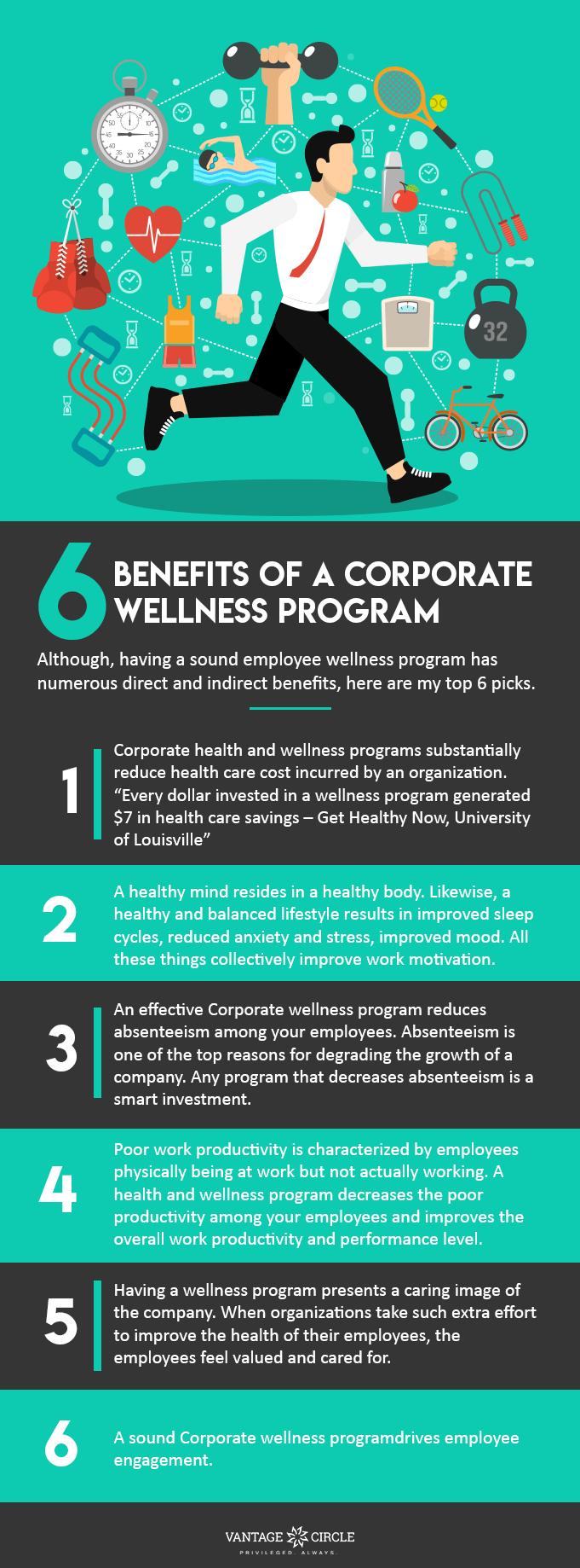 corporate wellness program ideas
