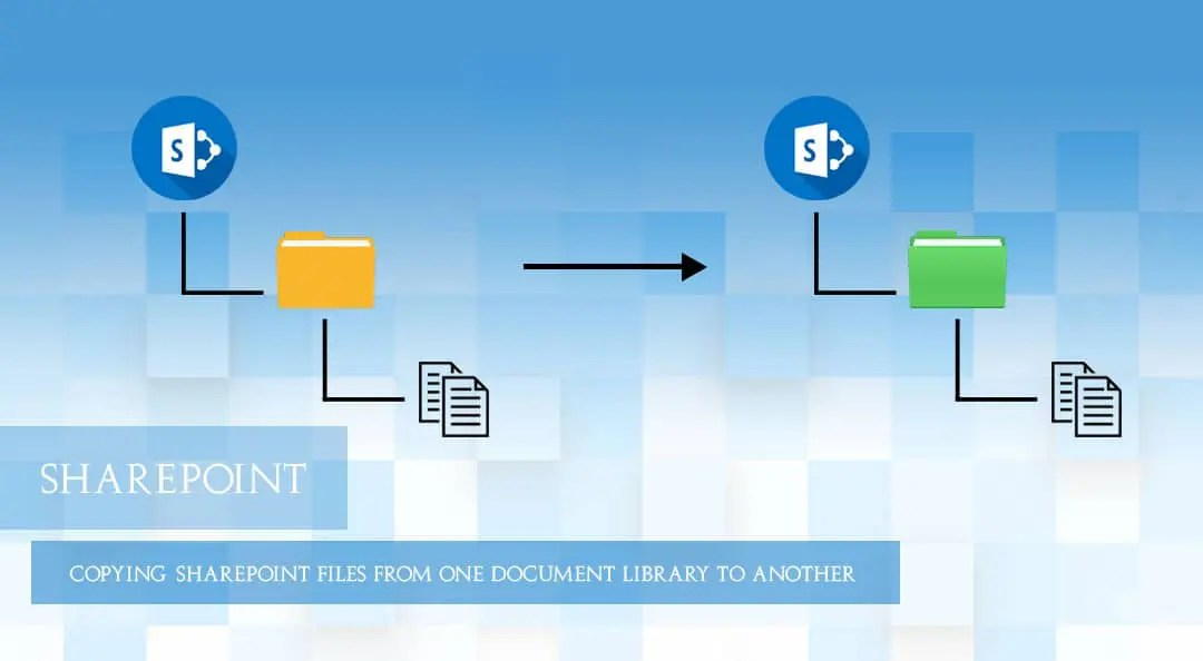 Copying SharePoint Files from One Document Library to Another