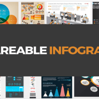 15 things that make an infographic shareable