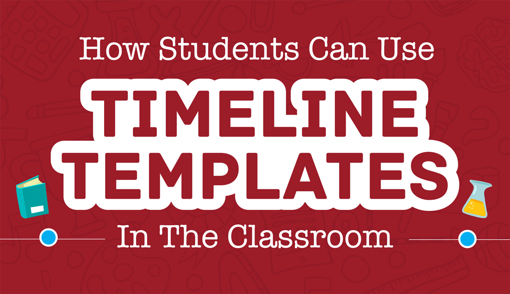 How Students Can Use Timeline Templates in the Classroom Visual - timeline template for student