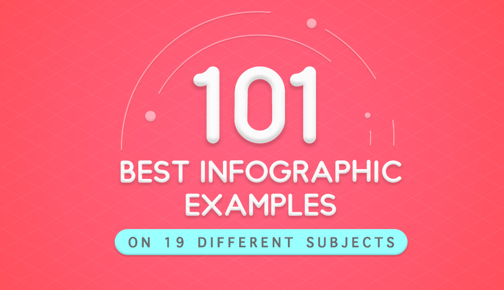 101 Infographic Examples on 19 Different Subjects Visual Learning
