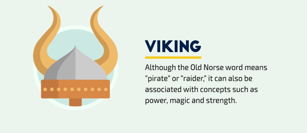 Cozy Norse Symbols And Meanings Viking Symbols Of Power Displaying