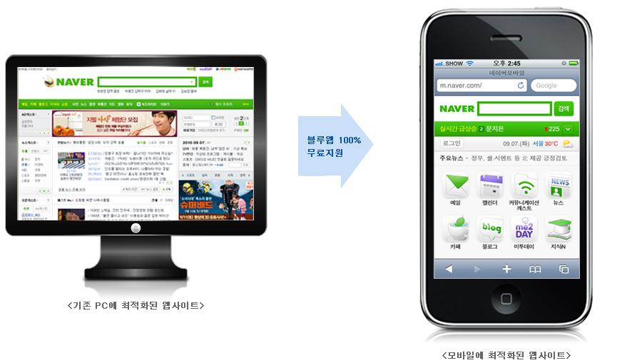 Cara membuat web versi mobile – WaroengWeb Blog