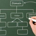 Cara membuat subdomain pada hosting yang berbeda