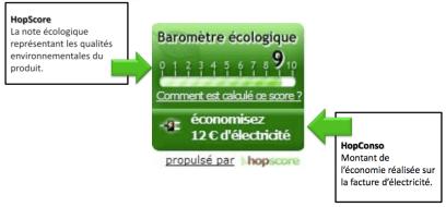 barometre-ecologique-hopscore