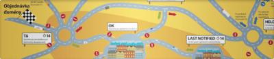 Infografika: Životní cyklus .sk domén