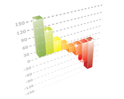 MySql Stats