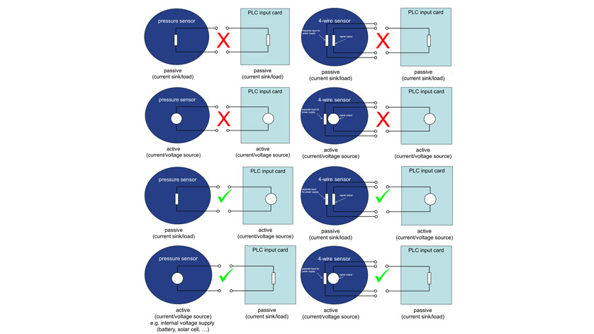 Rosemount 3051 Pressure Transmitter Wiring Diagram - Best Wiring