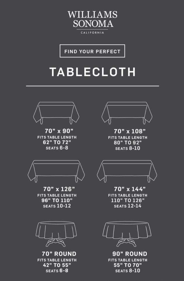 Tablecloth Size Calculator Williams Sonoma Taste