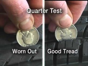 Tire Quarter Test