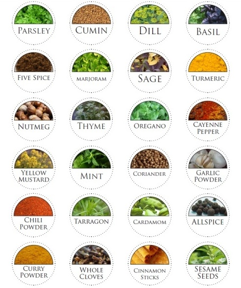 Spice jar labels and template to print Worldlabel Blog