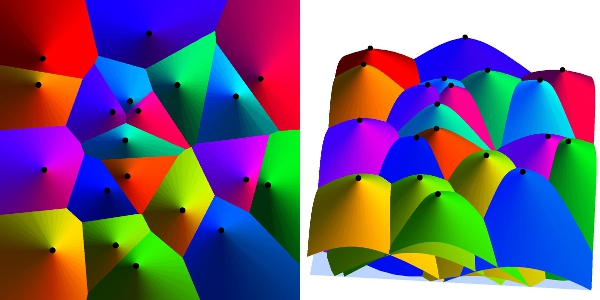 Voronoi regions from cones
