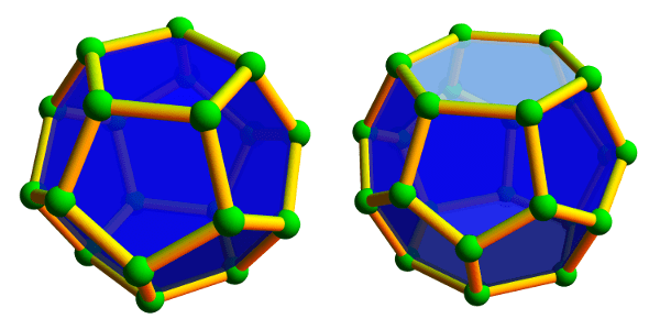 Smallest Fullerenes