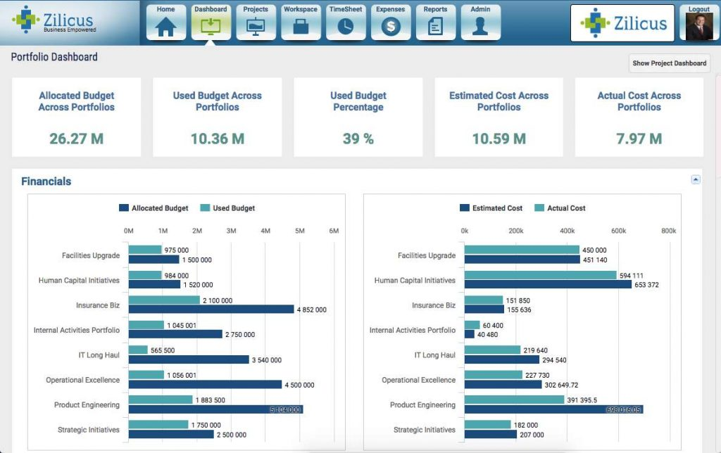 Online Project Budget, Cost, Billing Tracking and Management Tool