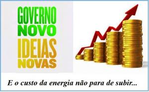 preço energia