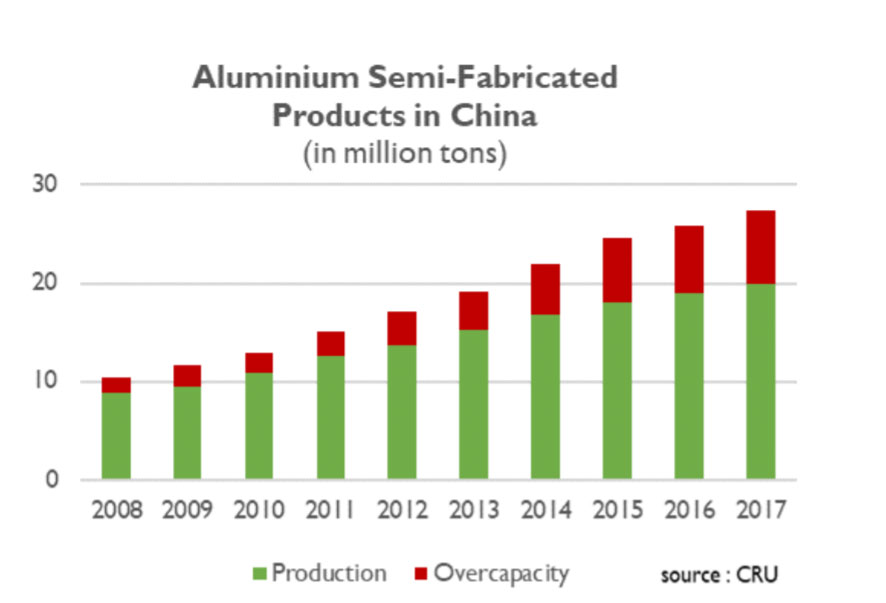 aluminio_china_cru