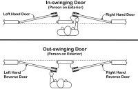 Door Handing Chart | Car Interior Design