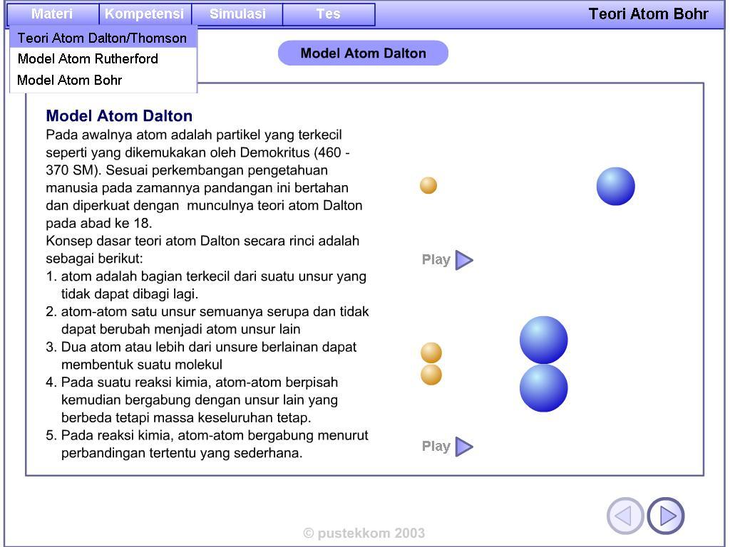 Laporan Praktikum Fisika Teori Kinetik Gas Kumpulan Daftar Tesis Lengkap Pdf << Contoh Tesis 2015 Animasi Fisika Teori Atom Bohr 171; Blogfisikaku