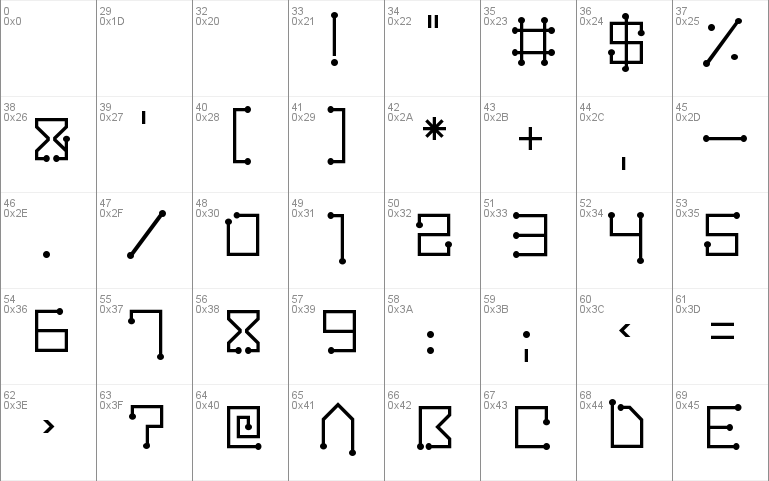 circuit board fonts circuit board fonts
