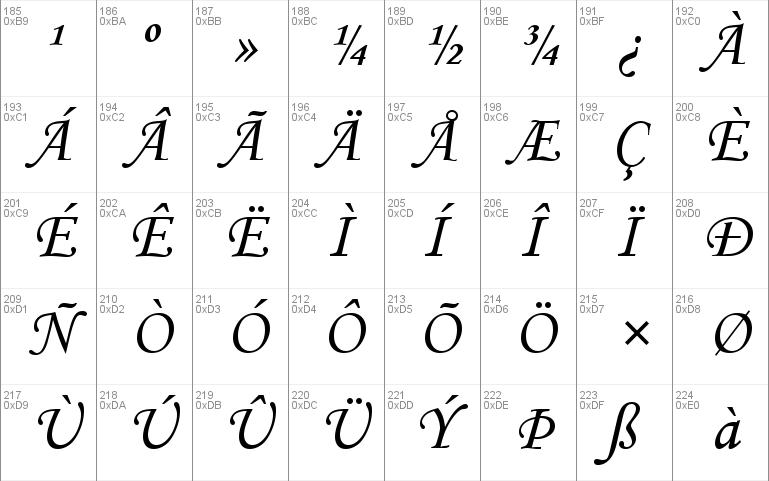 monotype corsiva