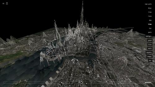 Invisible Cities-daniel-ayala-arquia.blog 500