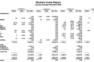 Why You Should Do Your Own Workers' Comp Audit