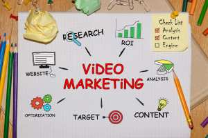 Looking for Leads? Venture into Video!