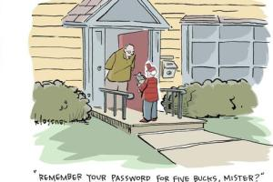 Password Management and Security