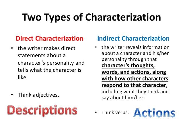 Characterization Collaborative Creative Writing