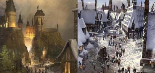 BlogHogwarts - Parque Temático de Harry Potter