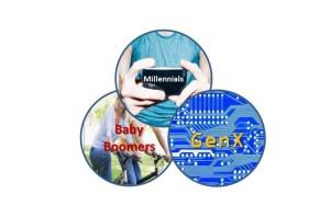 Baby-boomers-millenials-genX