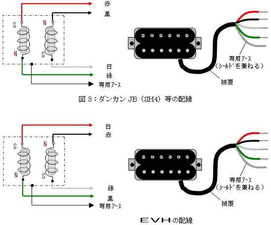 evh wolfgang humbucker wiring diagram