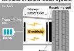 motor-electrico-inalambrico