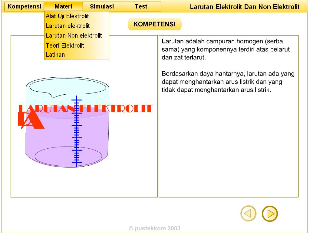 Praktikum Elektrolit Dan Non Elektrolit Ipa Kls 7 Bab 2 Klasifikasi Zat Slideshare Larutan Elektrolit Dan Non Elektrolit For Larutan Elektrolit Dan