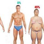 A dietetikusok is meglepődtek rajta: csak ezt a 2 hozzávalót kell összekeverni és a plusz kilók leolvadnak!