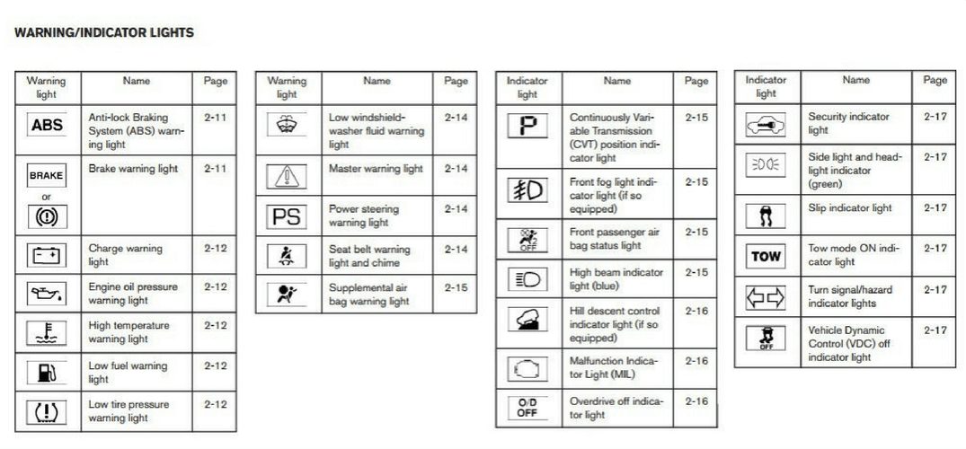 nissan altima warning light symbols