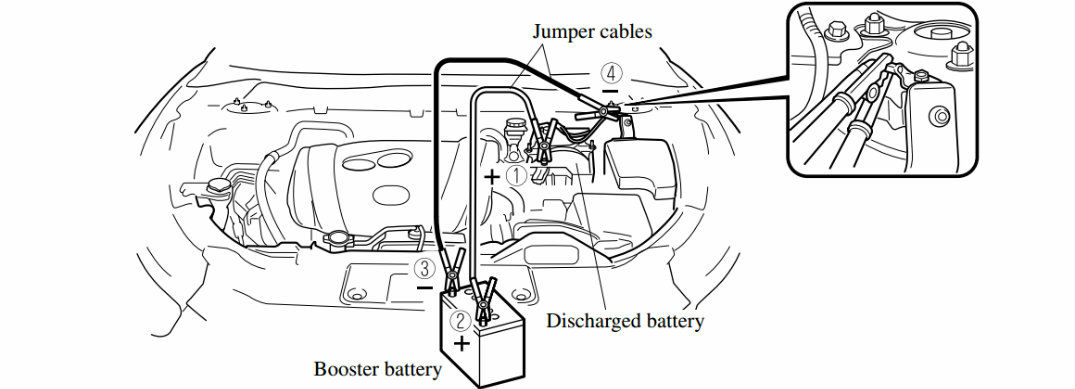Manual Mazda Mx6 Fuse Box Diagram-Everything You Need to Know About