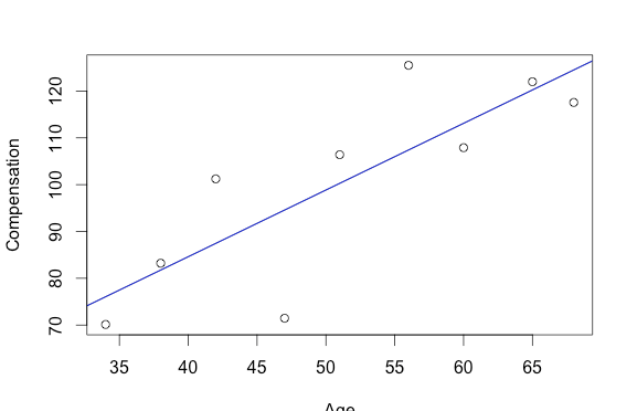 Understanding Regression – Part 2