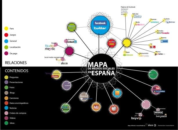 mapa de las redes sociales en España