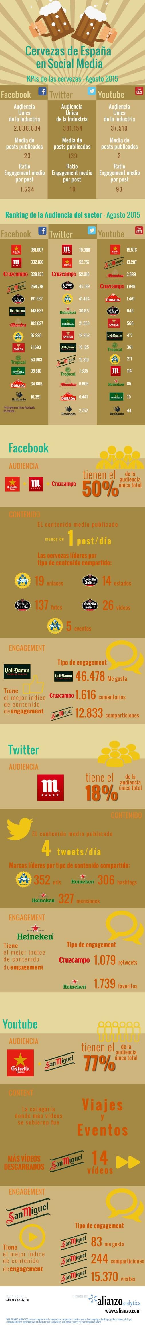 infografía cervezas España
